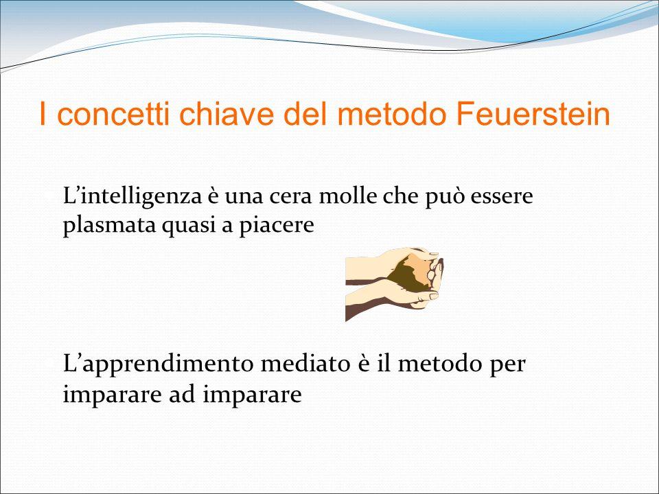 I concetti chiave del metodo Feuerstein Lintelligenza è una cera molle che può essere plasmata quasi a piacere Lapprendimento mediato è il metodo per