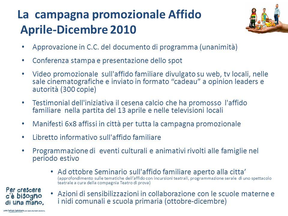 La campagna promozionale Affido Aprile-Dicembre 2010 Approvazione in C.C.