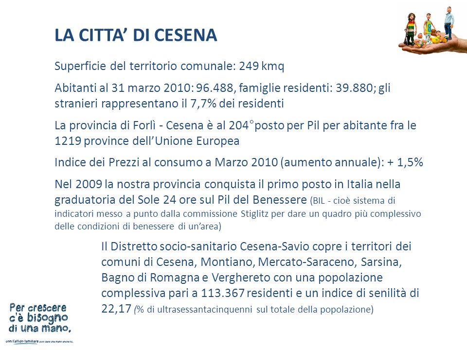 LA CITTA DI CESENA Superficie del territorio comunale: 249 kmq Abitanti al 31 marzo 2010: 96.488, famiglie residenti: 39.880; gli stranieri rappresentano il 7,7% dei residenti La provincia di Forlì - Cesena è al 204°posto per Pil per abitante fra le 1219 province dellUnione Europea Indice dei Prezzi al consumo a Marzo 2010 (aumento annuale): + 1,5% Nel 2009 la nostra provincia conquista il primo posto in Italia nella graduatoria del Sole 24 ore sul Pil del Benessere (BIL - cioè sistema di indicatori messo a punto dalla commissione Stiglitz per dare un quadro più complessivo delle condizioni di benessere di unarea) Il Distretto socio-sanitario Cesena-Savio copre i territori dei comuni di Cesena, Montiano, Mercato-Saraceno, Sarsina, Bagno di Romagna e Verghereto con una popolazione complessiva pari a 113.367 residenti e un indice di senilità di 22,17 (% di ultrasessantacinquenni sul totale della popolazione)