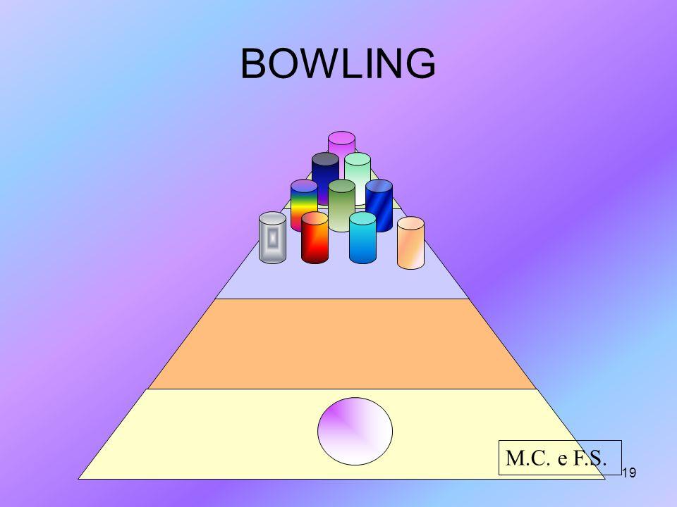 19 BOWLING M.C. e F.S.