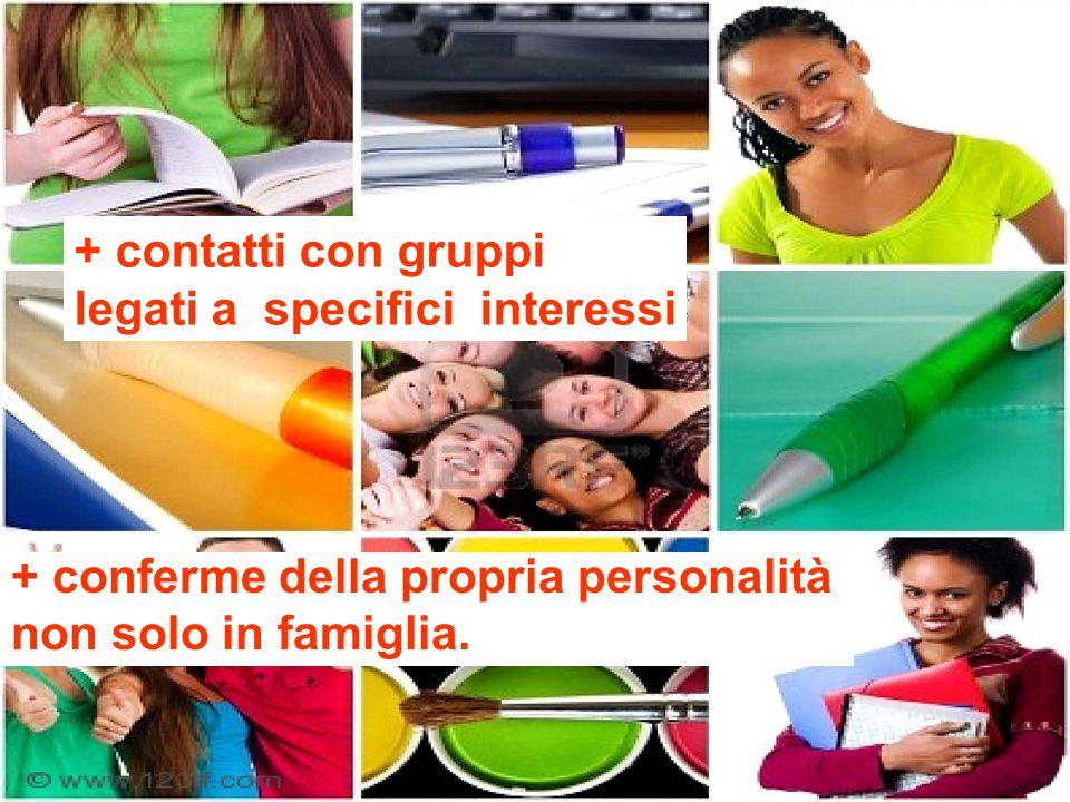 + contatti con gruppi legati a specifici interessi + conferme della propria personalità non solo in famiglia.