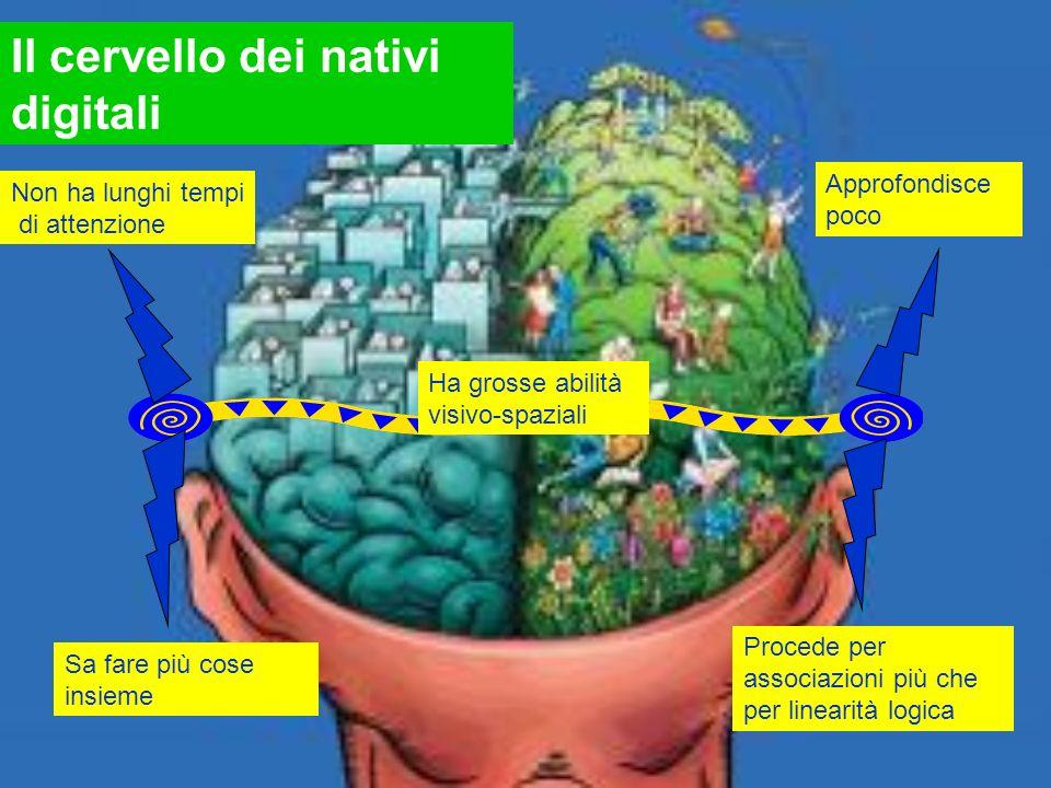 Il cervello dei nativi digitali Sa fare più cose insieme Ha grosse abilità visivo-spaziali Approfondisce poco Procede per associazioni più che per linearità logica Non ha lunghi tempi di attenzione