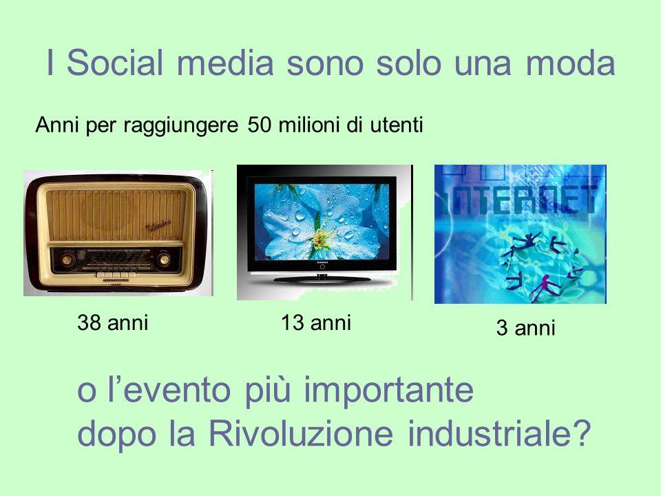 I Social media sono solo una moda Anni per raggiungere 50 milioni di utenti 38 anni13 anni 3 anni o levento più importante dopo la Rivoluzione industriale?