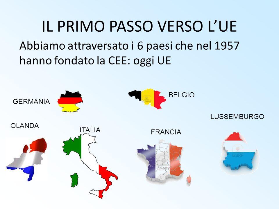 IL PRIMO PASSO VERSO LUE Abbiamo attraversato i 6 paesi che nel 1957 hanno fondato la CEE: oggi UE ITALIA FRANCIA LUSSEMBURGO BELGIO OLANDA GERMANIA