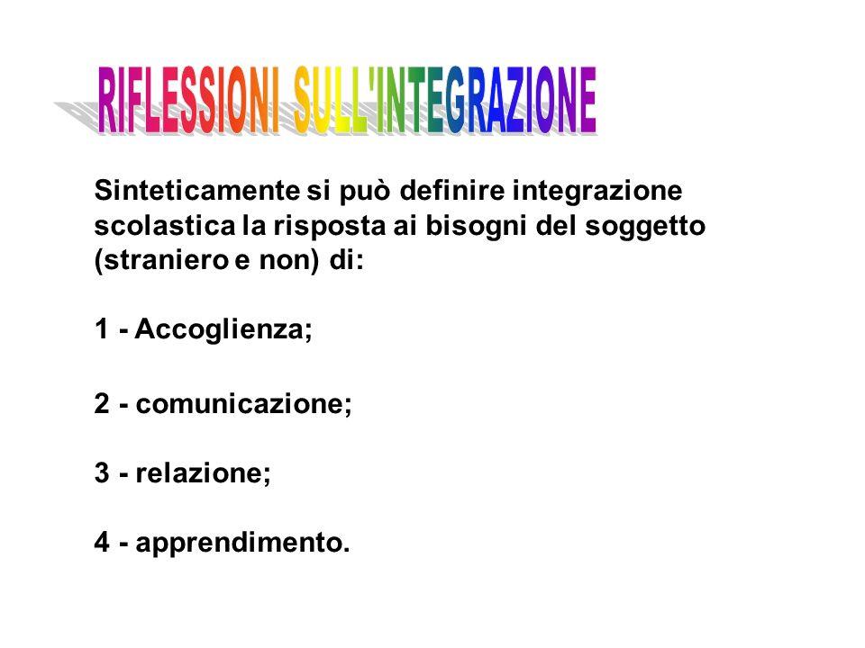 Sinteticamente si può definire integrazione scolastica la risposta ai bisogni del soggetto (straniero e non) di: 1 - Accoglienza; 2 - comunicazione; 3