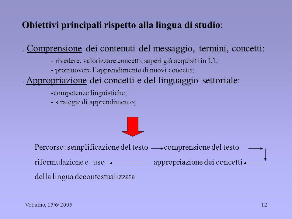 Vobarno, 15/6/ 200512 Obiettivi principali rispetto alla lingua di studio:. Comprensione dei contenuti del messaggio, termini, concetti: - rivedere, v
