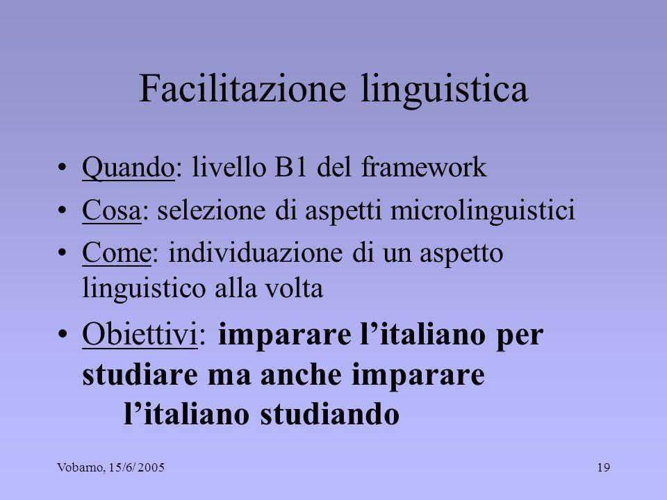 Vobarno, 15/6/ 200519 Facilitazione linguistica Quando: livello B1 del framework Cosa: selezione di aspetti microlinguistici Come: individuazione di u