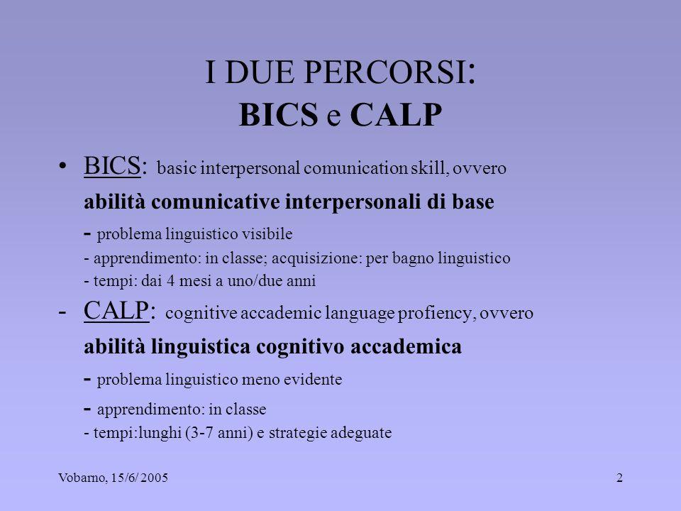 Vobarno, 15/6/ 20052 I DUE PERCORSI : BICS e CALP BICS: basic interpersonal comunication skill, ovvero abilità comunicative interpersonali di base - p