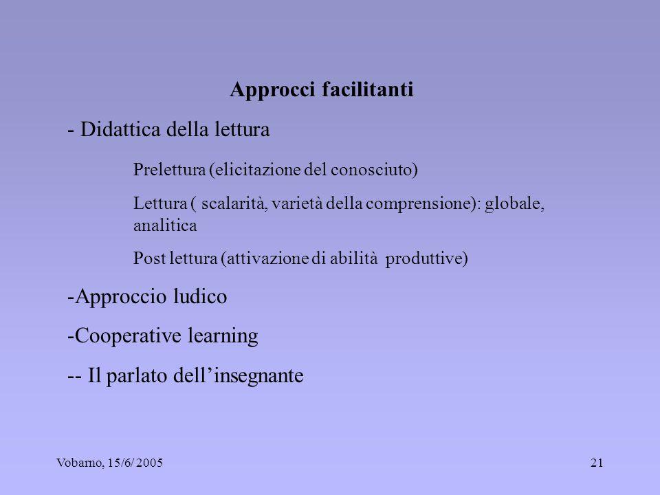 Vobarno, 15/6/ 200521 Approcci facilitanti - Didattica della lettura Prelettura (elicitazione del conosciuto) Lettura ( scalarità, varietà della compr