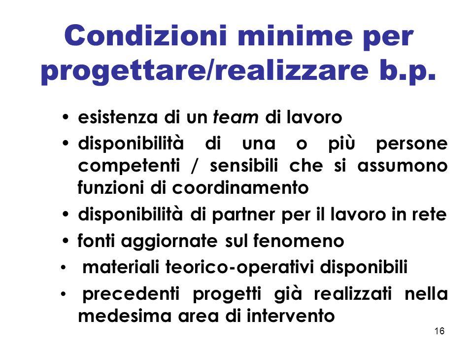 16 Condizioni minime per progettare/realizzare b.p.