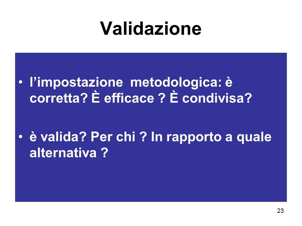 23 Validazione limpostazione metodologica: è corretta.