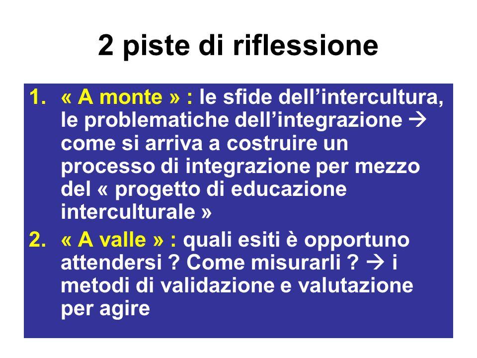 3 2 piste di riflessione 1.« A monte » : le sfide dellintercultura, le problematiche dellintegrazione come si arriva a costruire un processo di integrazione per mezzo del « progetto di educazione interculturale » 2.« A valle » : quali esiti è opportuno attendersi .