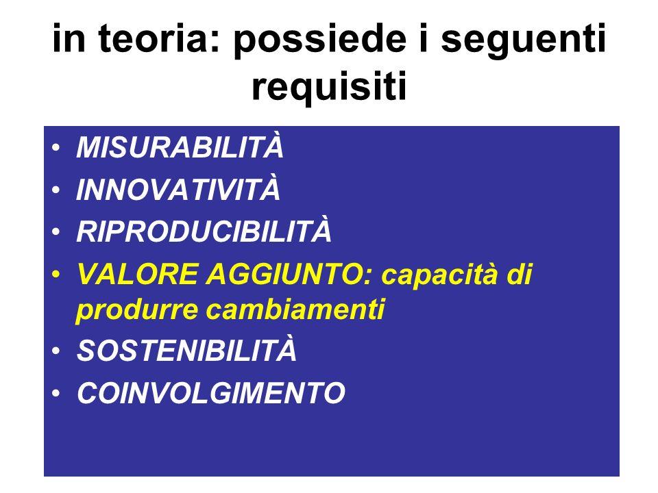6 in teoria: possiede i seguenti requisiti MISURABILITÀ INNOVATIVITÀ RIPRODUCIBILITÀ VALORE AGGIUNTO: capacità di produrre cambiamenti SOSTENIBILITÀ COINVOLGIMENTO