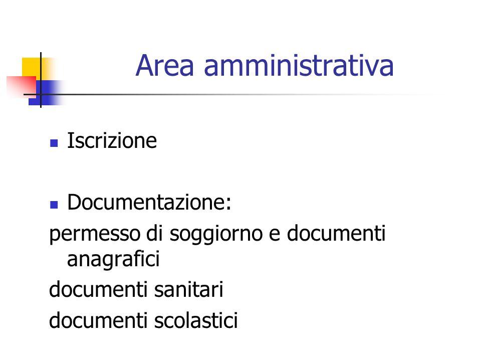Area amministrativa Iscrizione Documentazione: permesso di soggiorno e documenti anagrafici documenti sanitari documenti scolastici