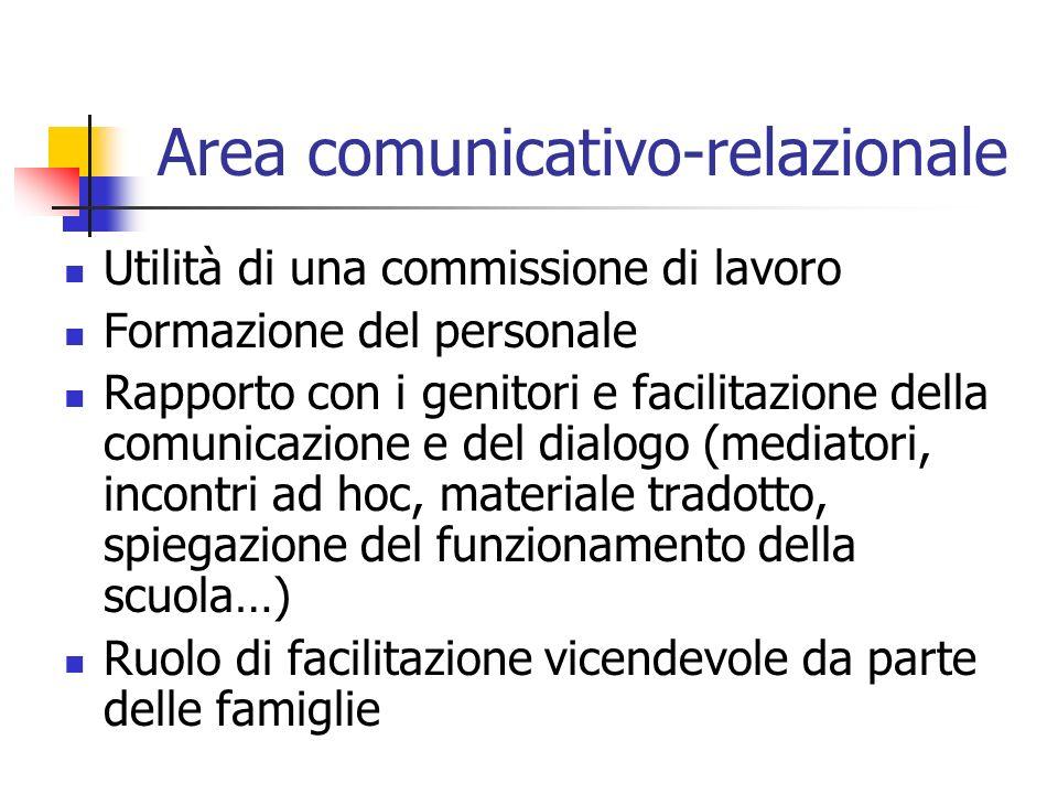 Area comunicativo-relazionale Utilità di una commissione di lavoro Formazione del personale Rapporto con i genitori e facilitazione della comunicazion