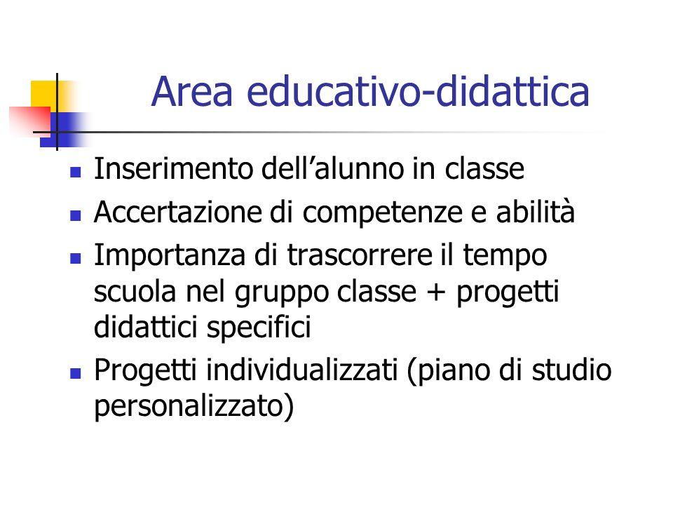 Area educativo-didattica Inserimento dellalunno in classe Accertazione di competenze e abilità Importanza di trascorrere il tempo scuola nel gruppo cl