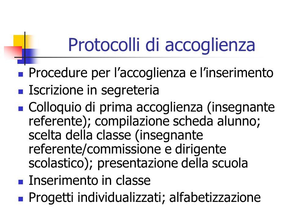 Protocolli di accoglienza Procedure per laccoglienza e linserimento Iscrizione in segreteria Colloquio di prima accoglienza (insegnante referente); co
