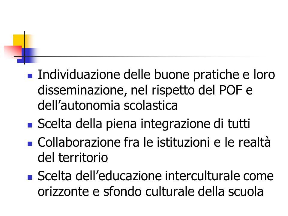 Individuazione delle buone pratiche e loro disseminazione, nel rispetto del POF e dellautonomia scolastica Scelta della piena integrazione di tutti Co