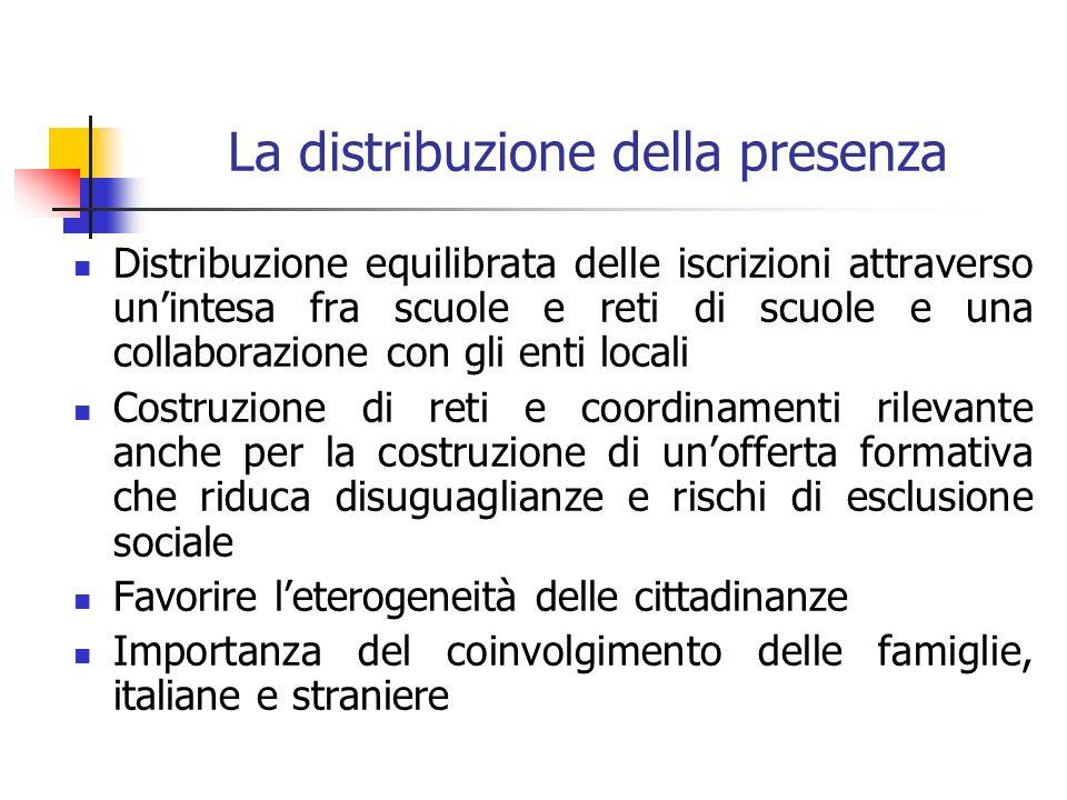 La distribuzione della presenza Distribuzione equilibrata delle iscrizioni attraverso unintesa fra scuole e reti di scuole e una collaborazione con gl