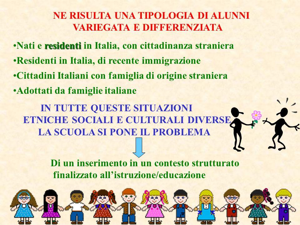 NE RISULTA UNA TIPOLOGIA DI ALUNNI VARIEGATA E DIFFERENZIATA Nati e residenti residenti in Italia, con cittadinanza straniera Residenti in Italia, di