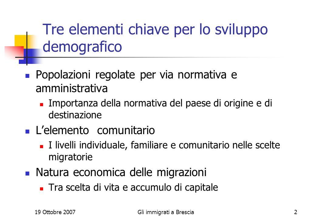 19 Ottobre 2007Gli immigrati a Brescia13 I giovani stranieri in famiglia In famiglia: emancipazione veloce; famiglie più complesse; madri giovani Maschi Femmine