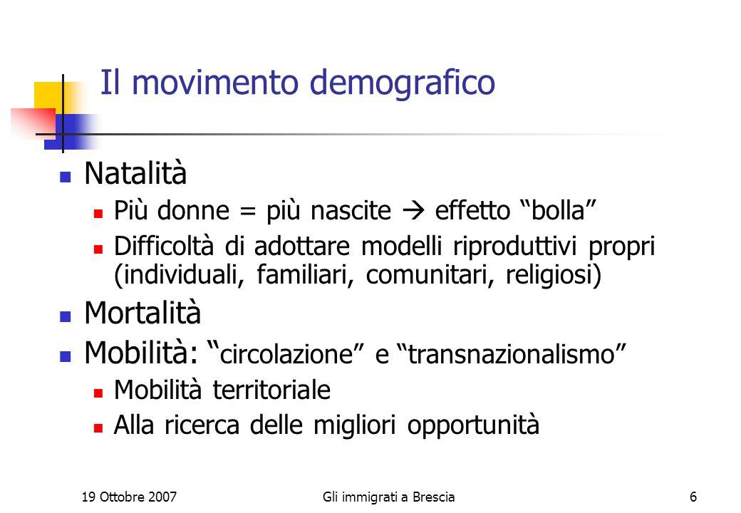 19 Ottobre 2007Gli immigrati a Brescia17 I giovani stranieri che lavorano l Maschi Femmine