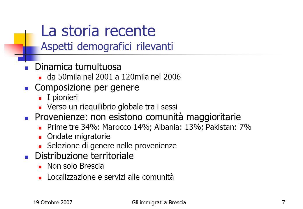 19 Ottobre 2007Gli immigrati a Brescia18 I giovani che non lavorano Pochi maschi; ingresso più difficile per i laureati; casalinghe Maschi Femmine