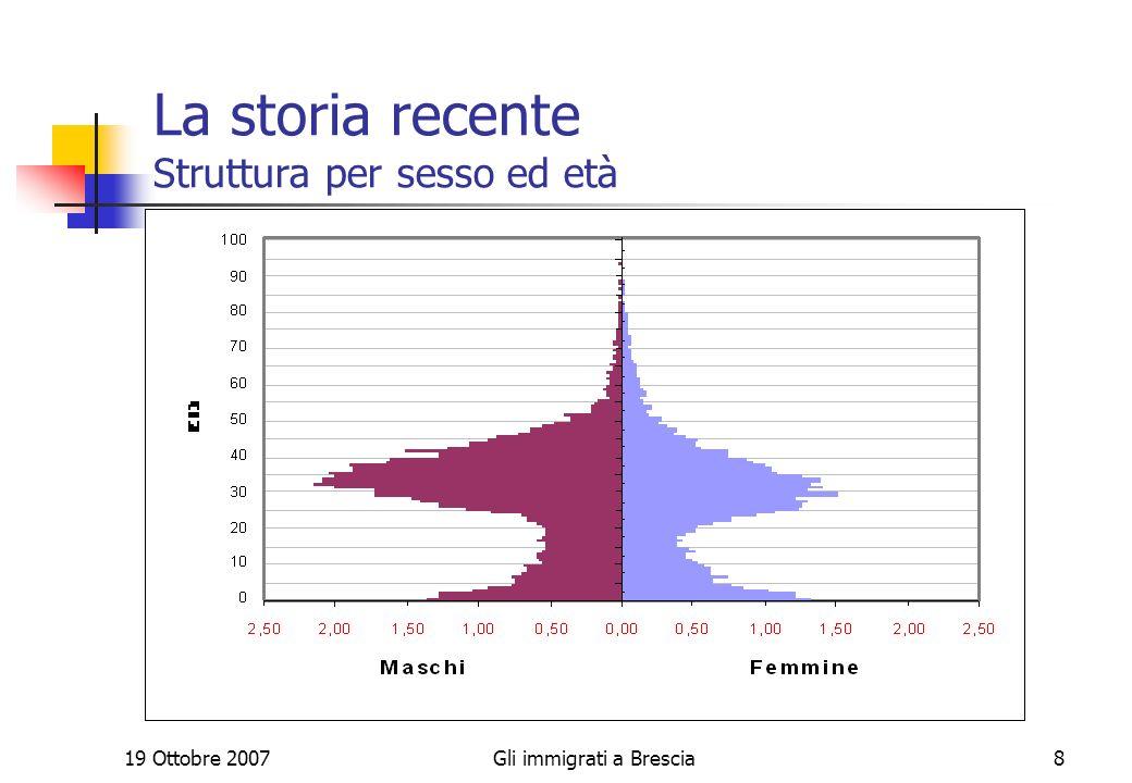 19 Ottobre 2007Gli immigrati a Brescia8 La storia recente Struttura per sesso ed età
