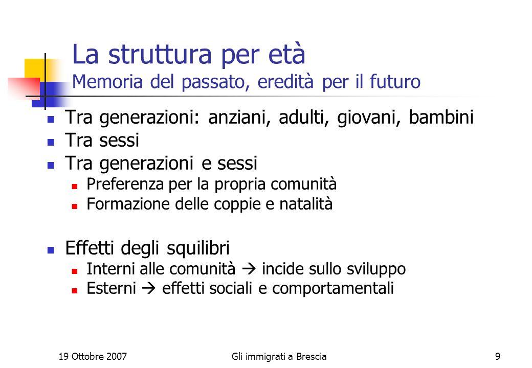 19 Ottobre 2007Gli immigrati a Brescia20 Tre temi del futuro prossimo (che interessano direttamente la scuola) Il ruolo della donna.