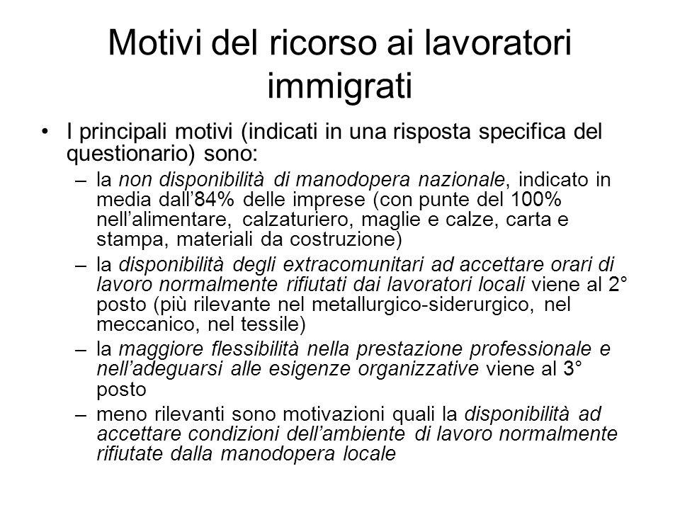 Motivi del ricorso ai lavoratori immigrati I principali motivi (indicati in una risposta specifica del questionario) sono: –la non disponibilità di ma
