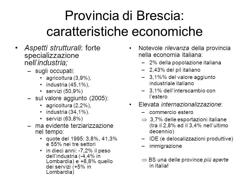 Provincia di Brescia: caratteristiche economiche Aspetti strutturali: forte specializzazione nellindustria; –sugli occupati: agricoltura (3,9%), indus