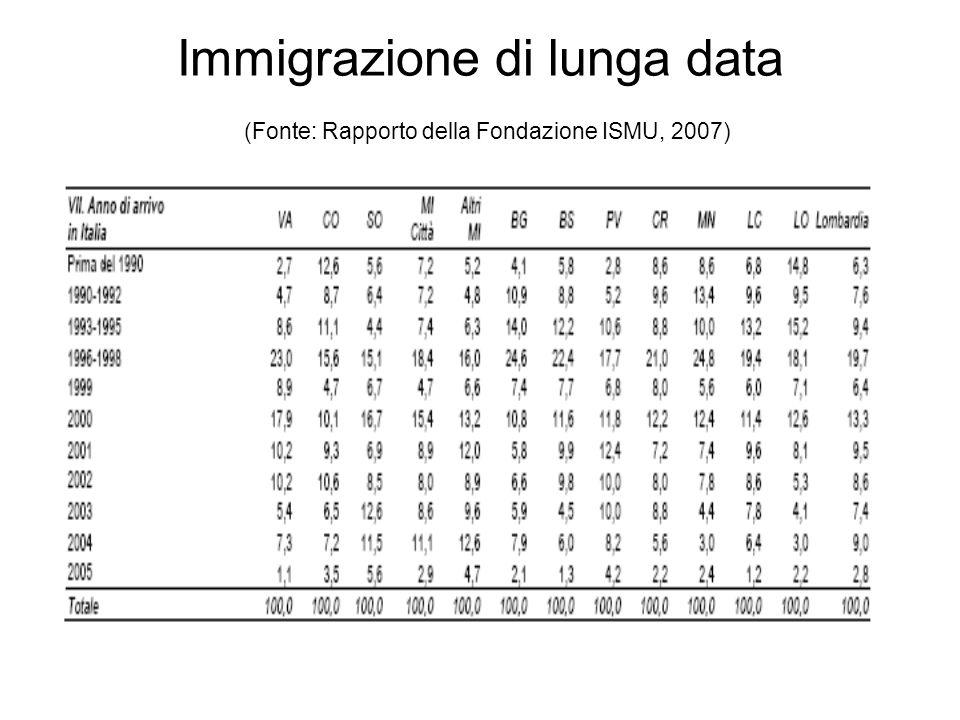 Immigrazione di lunga data (Fonte: Rapporto della Fondazione ISMU, 2007)
