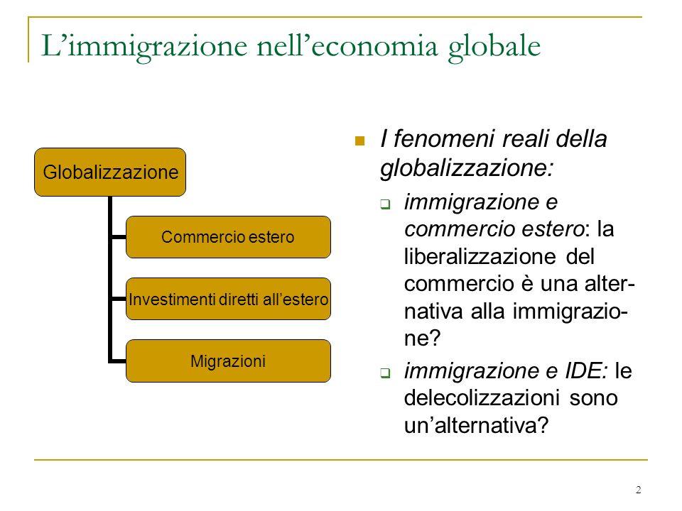 2 Limmigrazione nelleconomia globale I fenomeni reali della globalizzazione: immigrazione e commercio estero: la liberalizzazione del commercio è una
