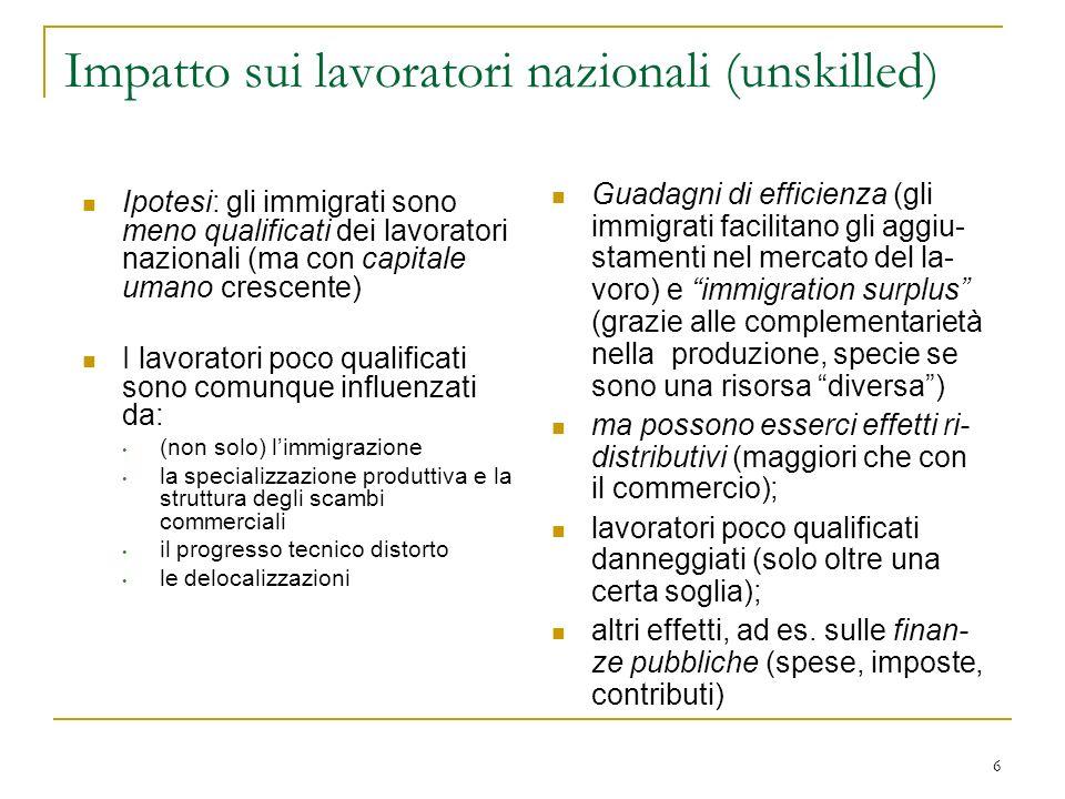 6 Impatto sui lavoratori nazionali (unskilled) Ipotesi: gli immigrati sono meno qualificati dei lavoratori nazionali (ma con capitale umano crescente)
