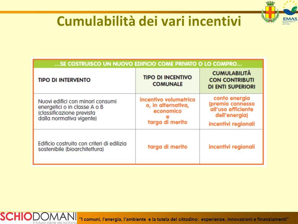 Cumulabilità dei vari incentivi