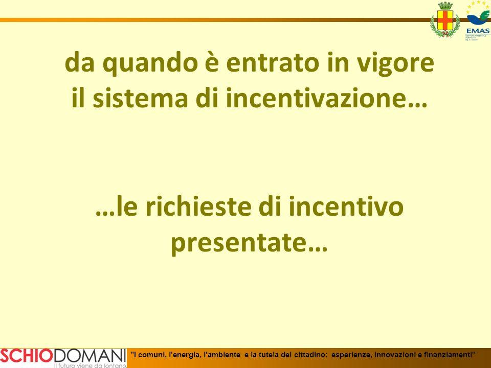 da quando è entrato in vigore il sistema di incentivazione… …le richieste di incentivo presentate…