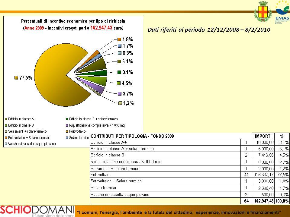Dati riferiti al periodo 12/12/2008 – 8/2/2010