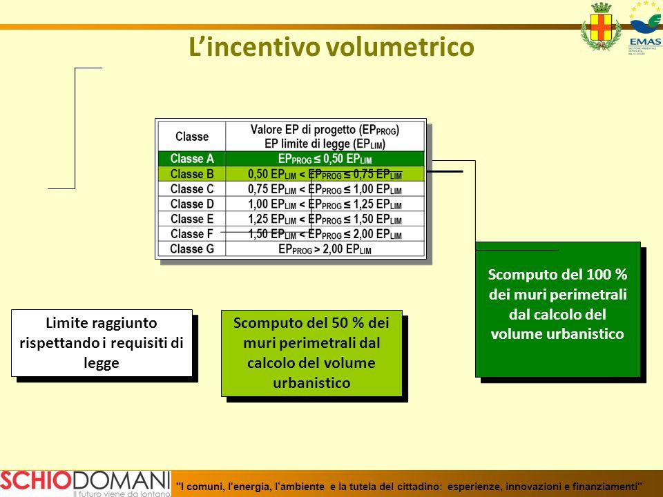 Lincentivo volumetrico Scomputo del 100 % dei muri perimetrali dal calcolo del volume urbanistico Scomputo del 50 % dei muri perimetrali dal calcolo d