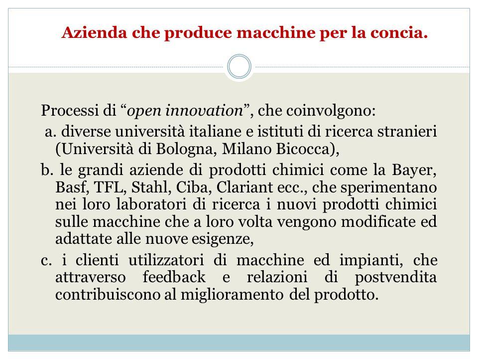 Azienda che produce macchine per la concia. Processi di open innovation, che coinvolgono: a.