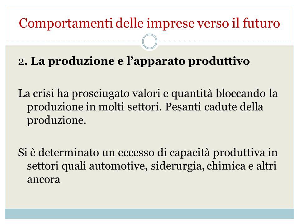 Comportamenti delle imprese verso il futuro 2.