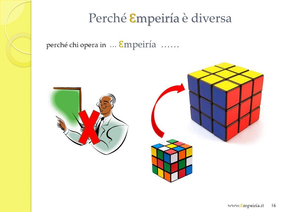 Ɛ mpeiría Perché Ɛ mpeiría è diversa www. Ɛ mpeiría.it perché chi opera in … Ɛ mpeiría …… 16