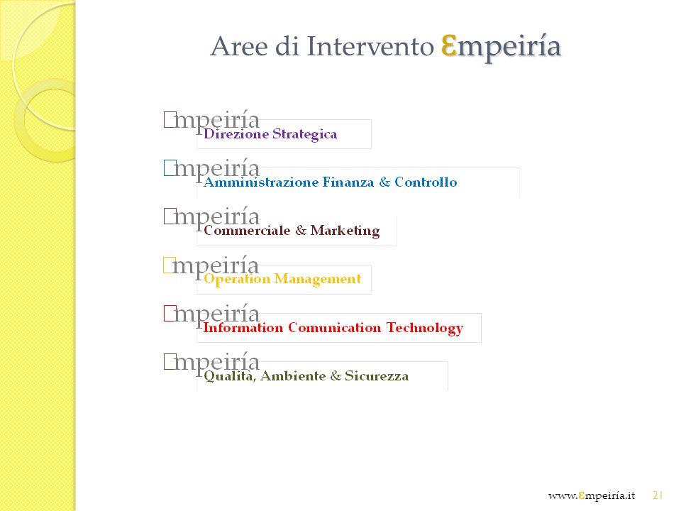 Ɛ mpeiría Aree di Intervento Ɛ mpeiría www. Ɛ mpeiría.it 21