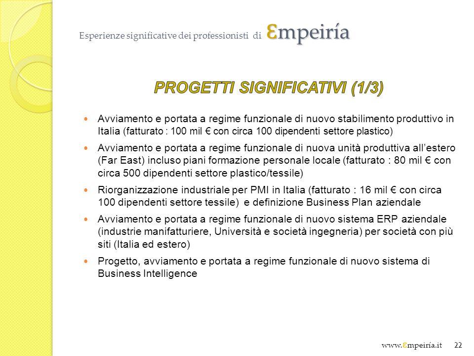 Ɛ mpeiría Esperienze significative dei professionisti di Ɛ mpeiría www. Ɛ mpeiría.it 22