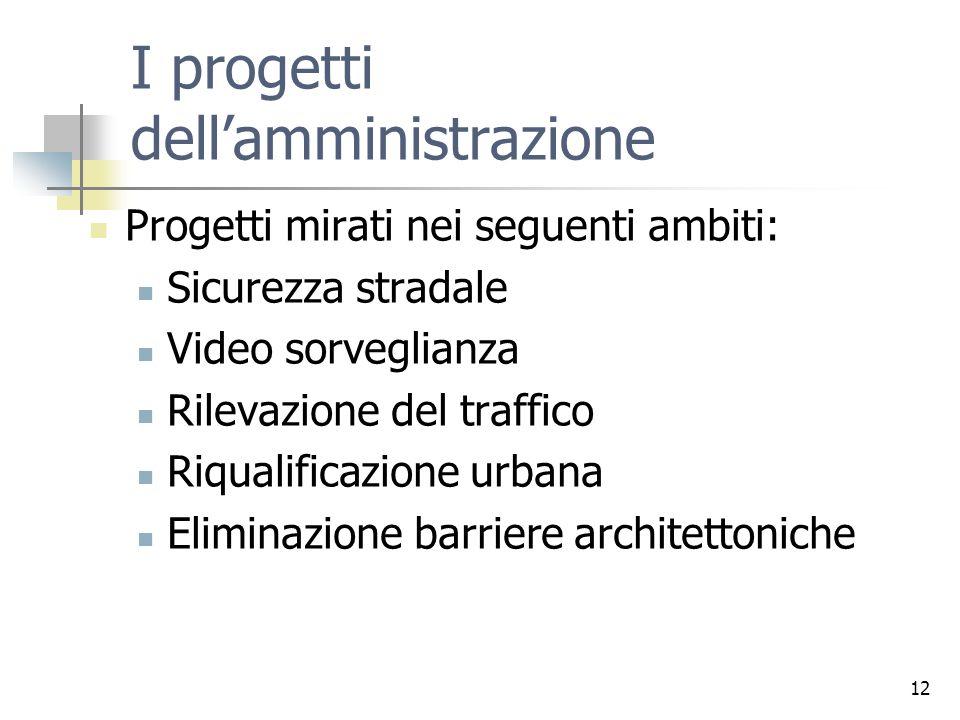 12 I progetti dellamministrazione Progetti mirati nei seguenti ambiti: Sicurezza stradale Video sorveglianza Rilevazione del traffico Riqualificazione urbana Eliminazione barriere architettoniche