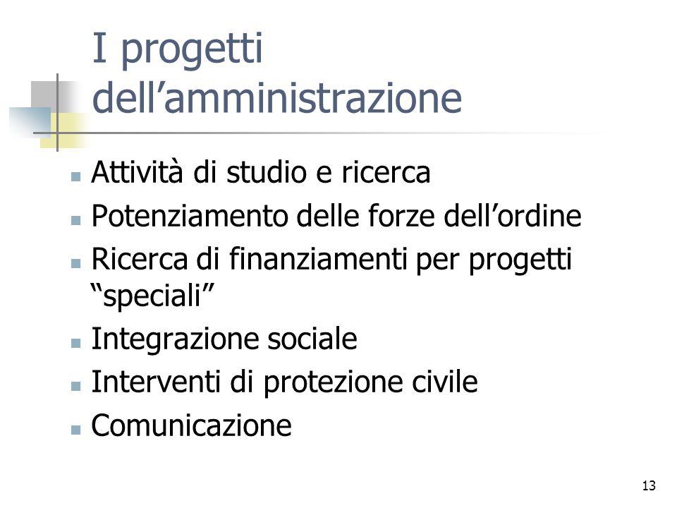 13 I progetti dellamministrazione Attività di studio e ricerca Potenziamento delle forze dellordine Ricerca di finanziamenti per progetti speciali Integrazione sociale Interventi di protezione civile Comunicazione