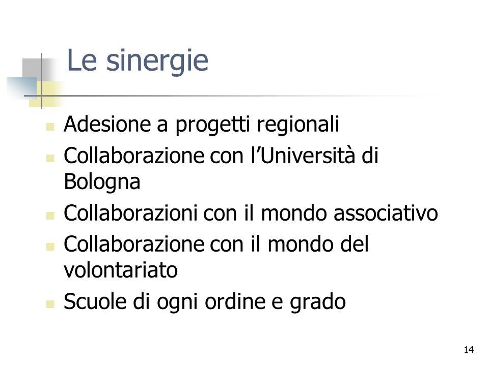 14 Le sinergie Adesione a progetti regionali Collaborazione con lUniversità di Bologna Collaborazioni con il mondo associativo Collaborazione con il mondo del volontariato Scuole di ogni ordine e grado