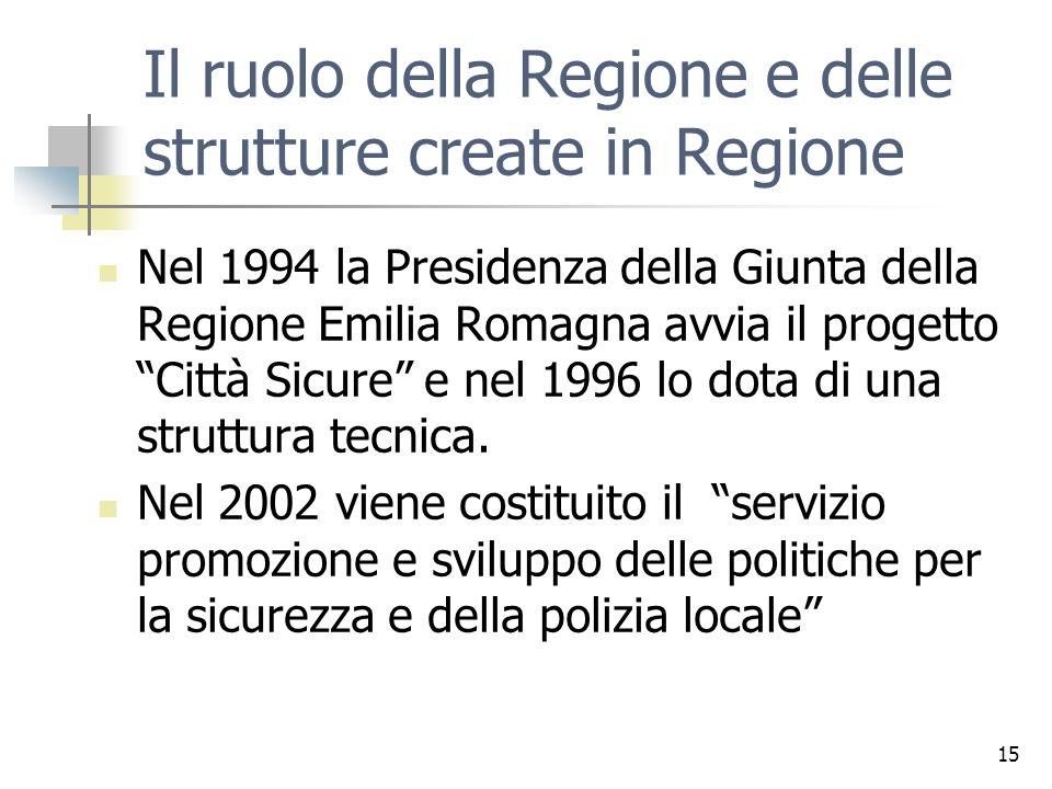 15 Il ruolo della Regione e delle strutture create in Regione Nel 1994 la Presidenza della Giunta della Regione Emilia Romagna avvia il progetto Città Sicure e nel 1996 lo dota di una struttura tecnica.