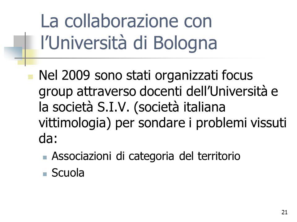 21 La collaborazione con lUniversità di Bologna Nel 2009 sono stati organizzati focus group attraverso docenti dellUniversità e la società S.I.V. (soc