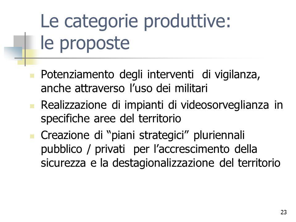 23 Le categorie produttive: le proposte Potenziamento degli interventi di vigilanza, anche attraverso luso dei militari Realizzazione di impianti di v