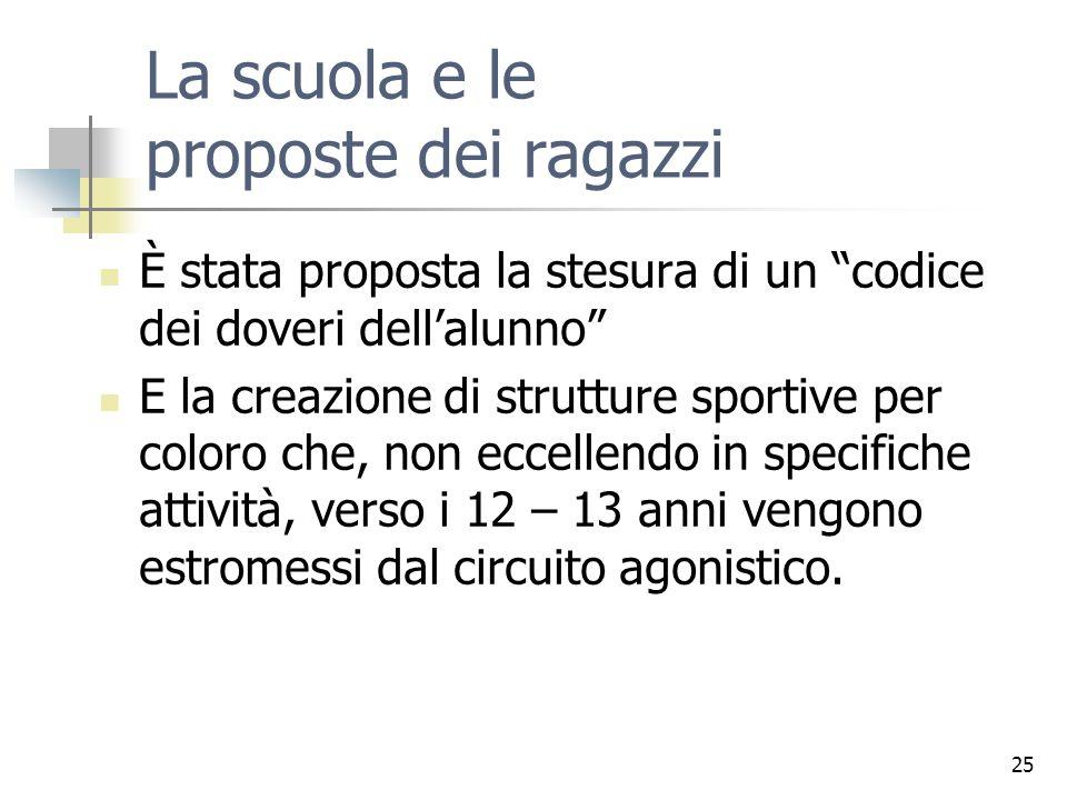25 La scuola e le proposte dei ragazzi È stata proposta la stesura di un codice dei doveri dellalunno E la creazione di strutture sportive per coloro